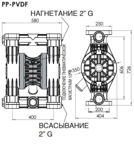 ADB650 razmeri