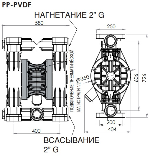 BOXER502 razmeri