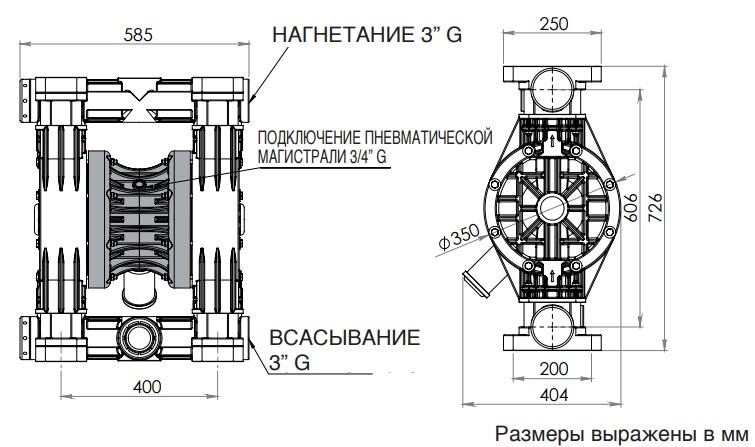 BOXER503 razmeri