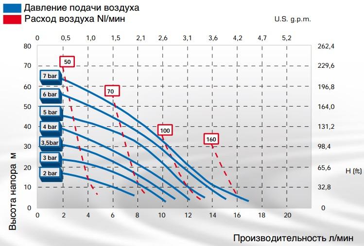 CUBIC 15 grafik