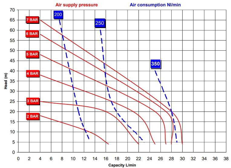 R012 grafik