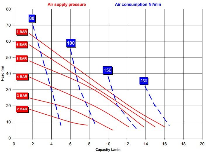 R017 grafik