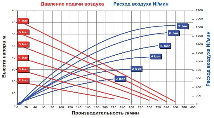 040-graph