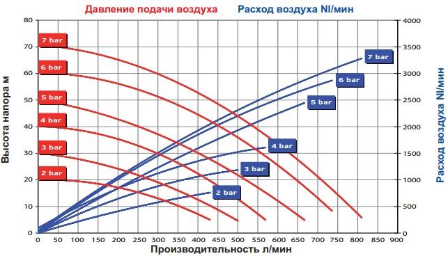 080-graph